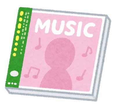 ルパパトの音楽・主題歌・BGM