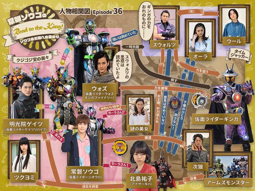 仮面ライダージオウ36話/相関図