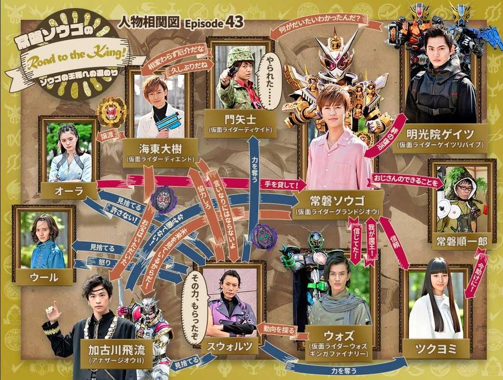 仮面ライダージオウ43話/相関図