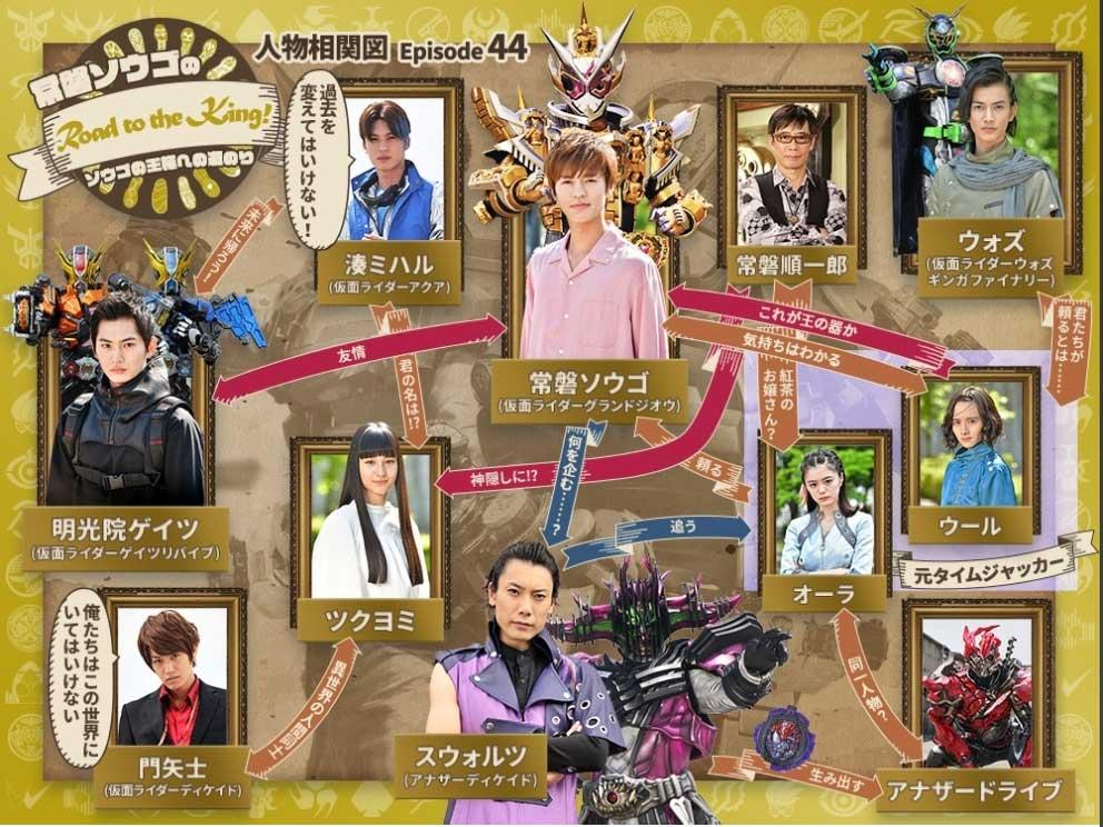 仮面ライダージオウ44話/相関図