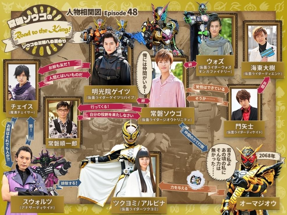 仮面ライダージオウ48話/相関図